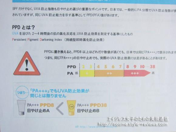 UVA(紫外線A波)防止指数PAについて PPD(PFA)との違い