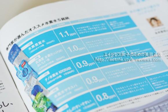 雑誌DIME「専門化が選んだオススメ水素水」第1位