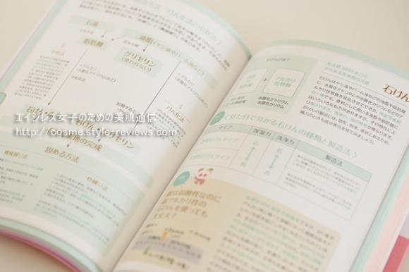 公式対策テキスト「コスメの教科書」化粧品原料と基礎知識
